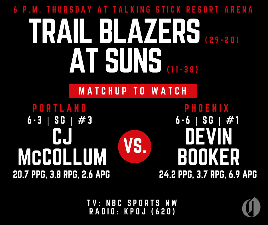 Portland Trail Blazers Vs Phoenix Suns Game Preview Tv Channel How To Watch Live Stream Oregonlive Com