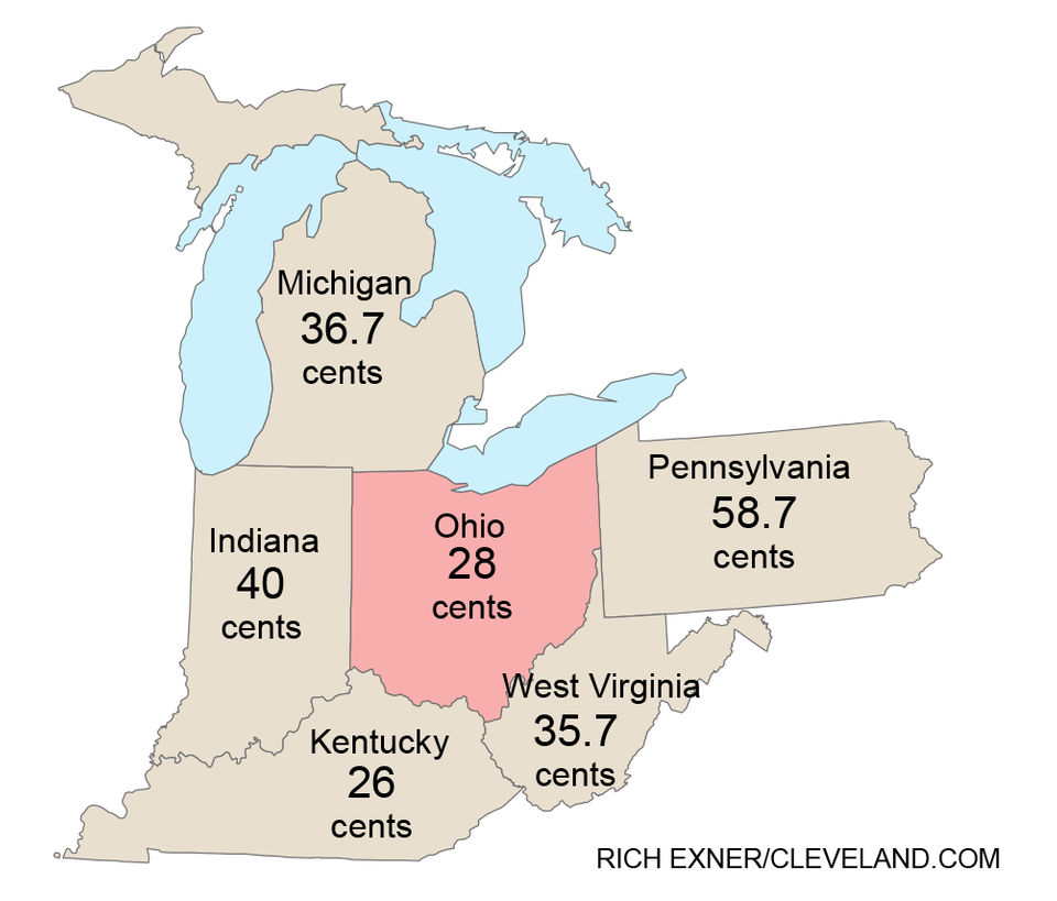 What you should know as Ohio considers increasing the gas ...