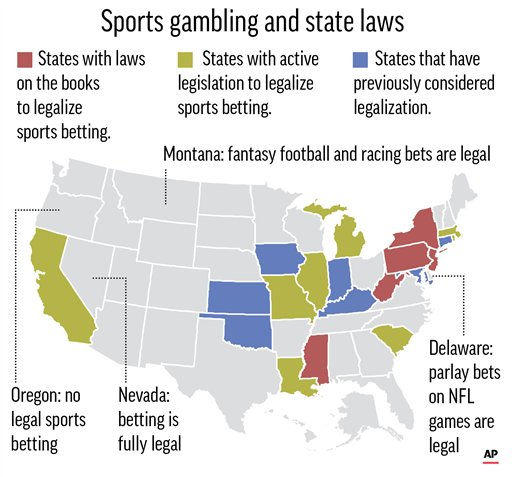Legalized sports betting in massachusetts financial spread betting examples of resumes
