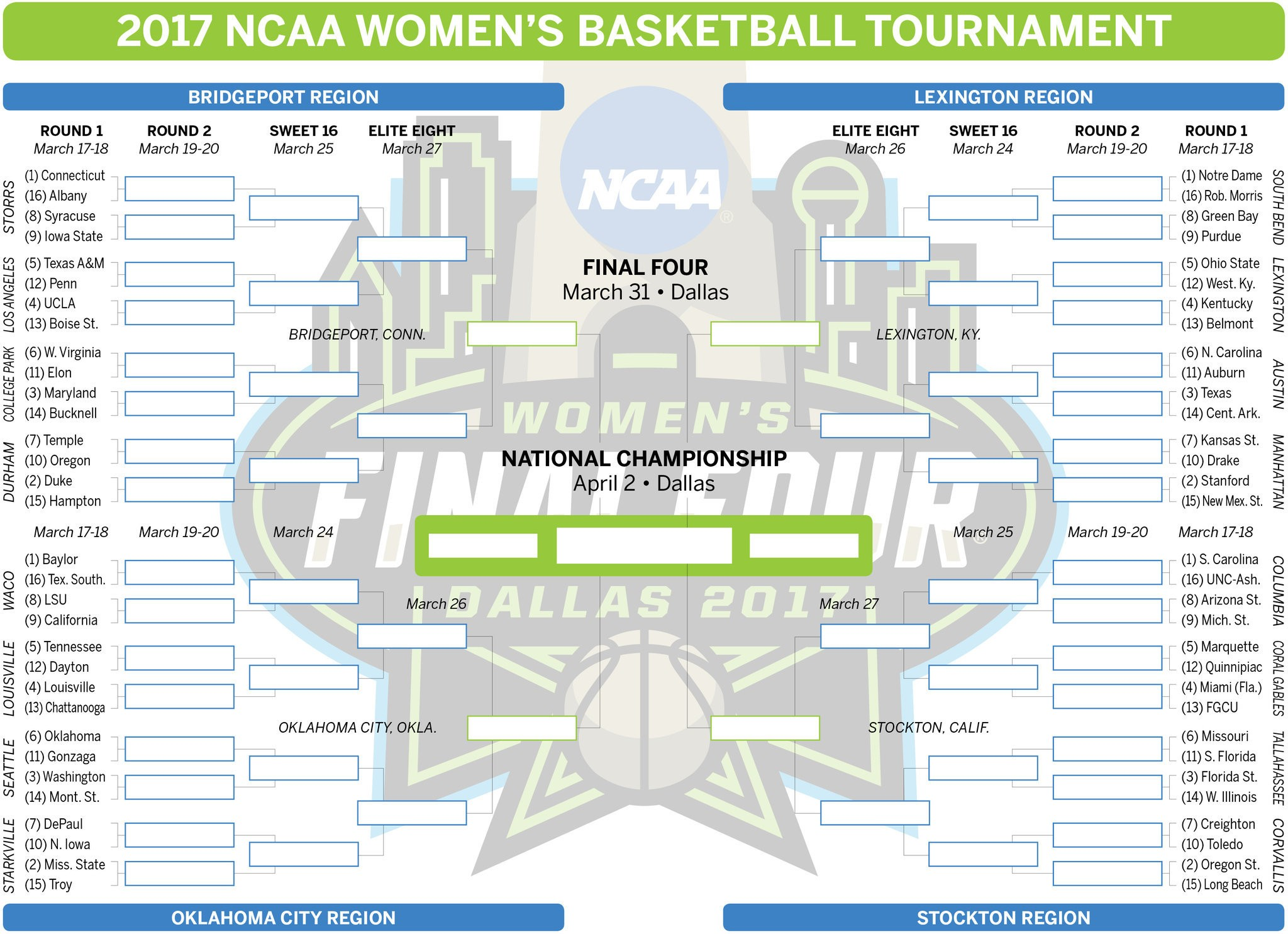 picture about Ncaa Women's Printable Bracket named Womens NCAA bracket 2017: Printable bracket, event