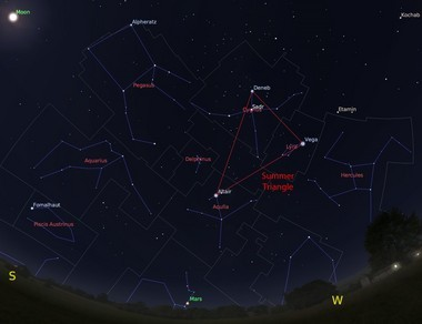 The view looking south at 10:00 p.m. on October 15th (except for the changing Moon position, this mid-month view is accurate for all of October). Image made with Stellarium.