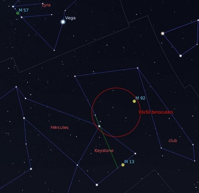 Finding M92 and M13 using stars in the keystone of Hercules. M92 resides at the top of your field of view in 10x50 binoculars when the left keystone corner is at the bottom. Draw a straight line (green) from the left corner stars to find M13.