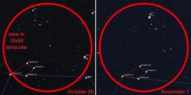 Mars and Terebellum help mark globular cluster M75.