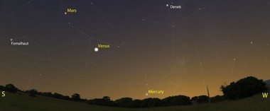 Mercury, Venus, and Mars just after sunset on Dec. 15. Click for a larger view.
