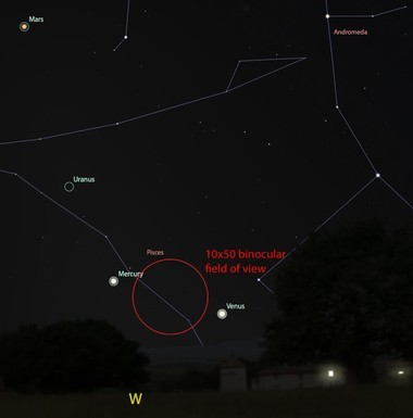 Mercury starts the night above Venus on the 20th with Mars and a dim Uranus to the south. Click for a larger view.