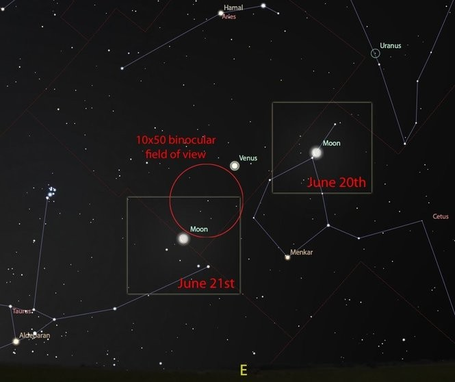 Venus has two closes approaches with the Moon on June 20th and 21st.