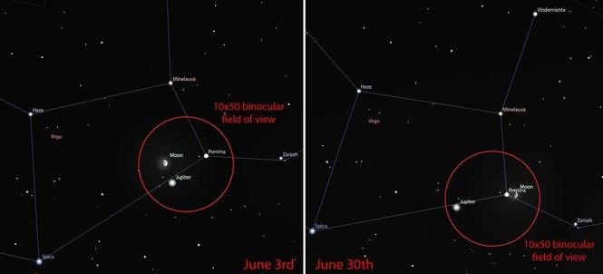 Jupiter and the Moon on June 3rd and June 30th in Virgo.