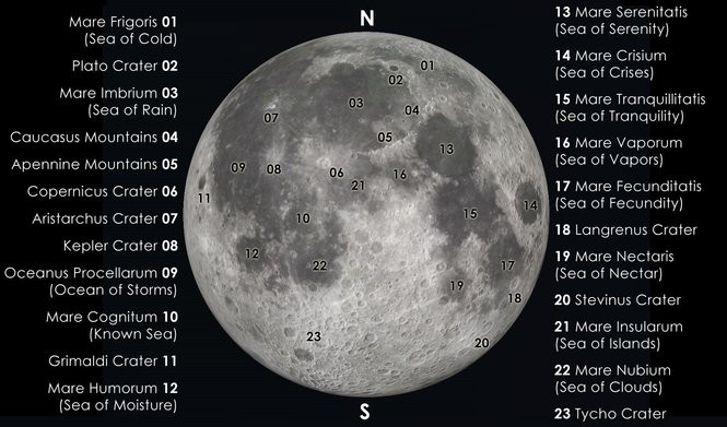 Lunar features prominent in low-power binoculars.