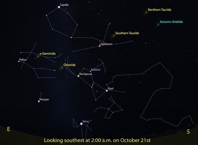 The Orionids radiant and several other less significant meteor showers in the area.