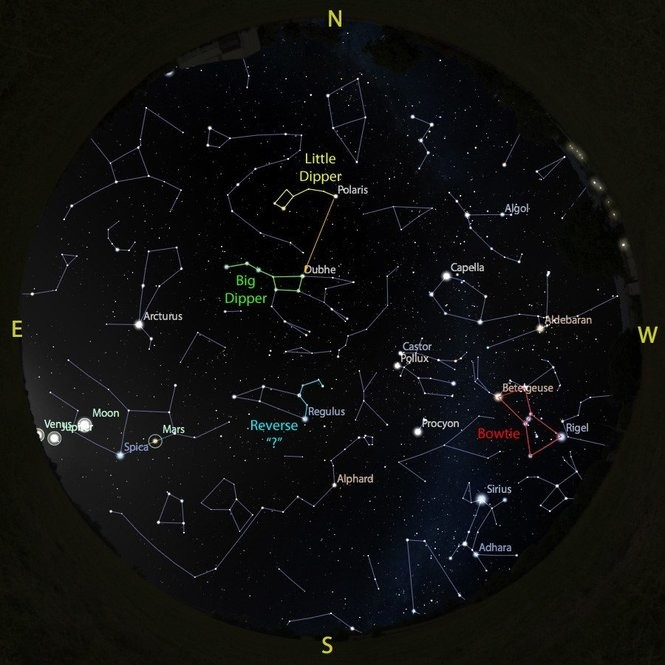 The sky at 5 a.m. on Nov. 15, accurate all month except for the changing Moon position.