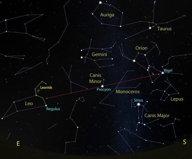 Leo rises in the very early morning this month. To fully orient yourself, look for a backwards question mark (in green) that marks Leo's mane, which lies east of the brightest patch of stars in the sky. For an easy guide, find Orion's knee Rigel, look east to Procyon, and continue the same distance towards Regulus.