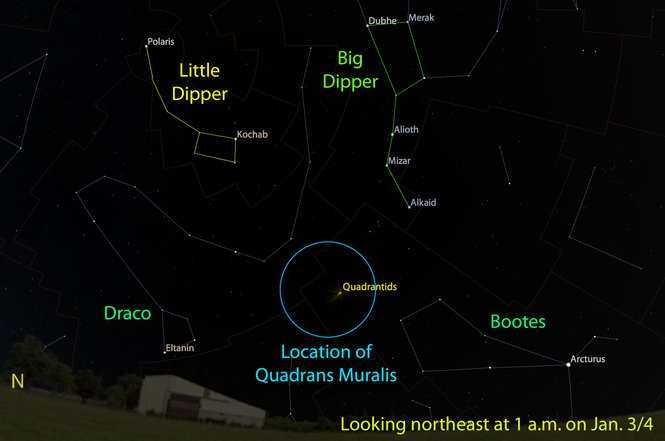 The Quadrantids radiant near the Big and Little Dippers, with the location of Quadrans Muralis marked out as well. Click for a larger view.