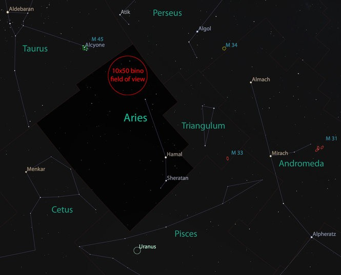 Aries, in the western sky after sunset this month.