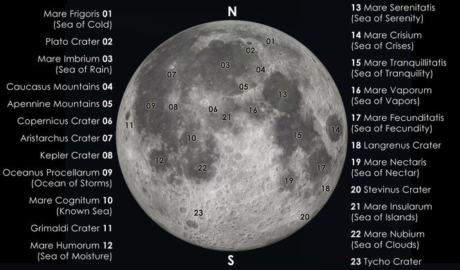 The lack of a Full Moon in February means a double Full Moon in March this year, spaced on the 1st and 31st. Those keeping track will note that the Full Moon on the 31st is the second Blue Moon of 2018. The Vernal Equinox, or beginning of Spring, on the 20th is paired with a thin crescent Moon in the western sky.