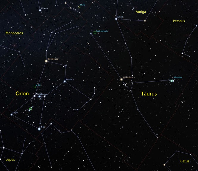 Taurus in the western sky after sunset this month.