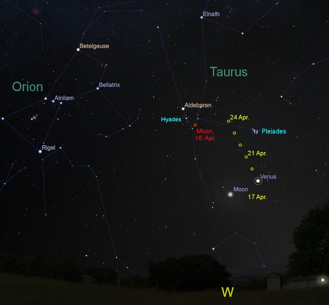 Groupings of Venus, the Moon, Pleiades, and Hyades later this month.