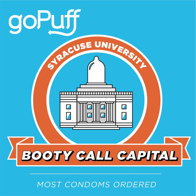"""Syracuse University has been named the """"Booty Call Capital"""" in America by online delivery service goPuff. The company says SU students order more condoms than any other college."""