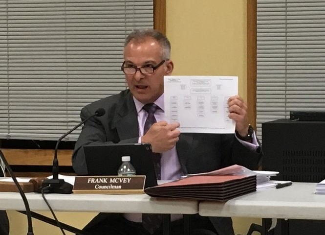 Councilman Frank McVey, chairman of the investigative committee, holds a flowchart that allegedly depicts patronage jobs in Mayor Stephen Ellis' administration for members of the mayor's 2015 transition team. (Steve Novak | For lehighvalleylive.com)