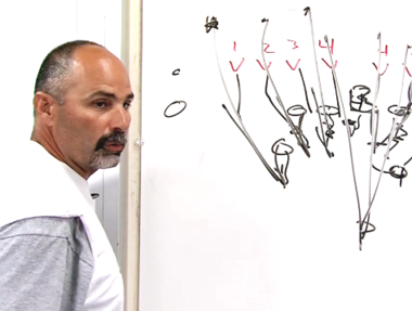 Rich Bisaccia: Where's he going? (San Diego Chargers)