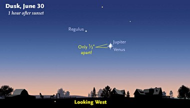 """In early evening on June 30th, all eyes will be on Venus and Jupiter, which create a dramatic """"double star"""" in the western sky after sunset."""