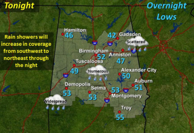 Rain showers likely late tonight in Montgomery area