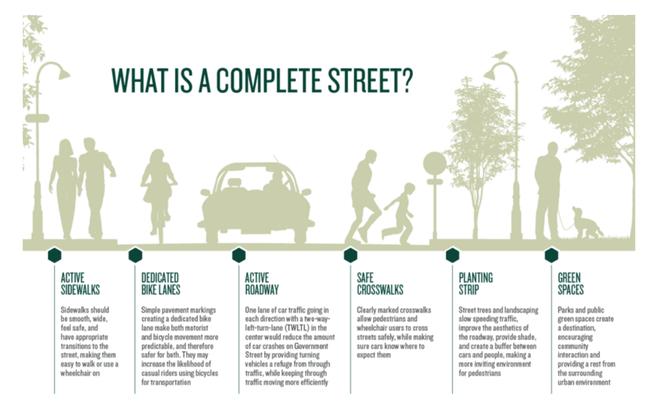 Complete Streets (City of Birmingham)