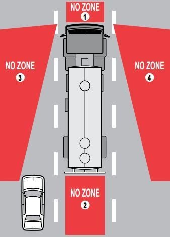 """The """"No-Zones"""" for travel around heavy trucks and buses, as drawn in the Alabama Driver Manual."""