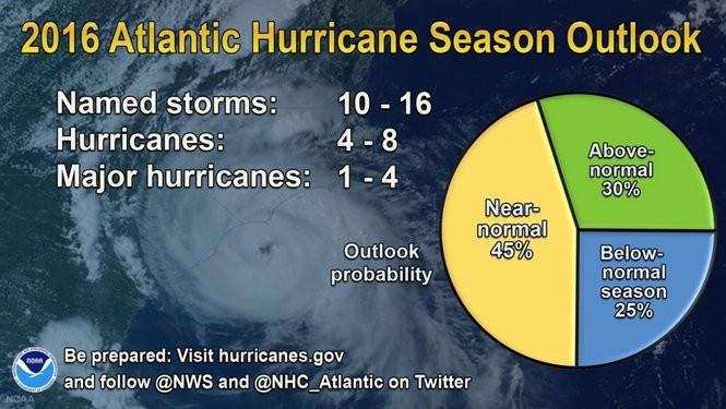 (NOAA graphic)