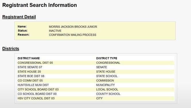 A screenshot of the Mo Brooks' registration mistakenly listing him as inactive.