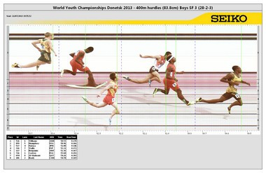 This photo found on the IAAF website's coverage of the World Youth Games shows the photo finish where Hoover's Marlon Humphrey finished second in a 400 meter semifinal heat.