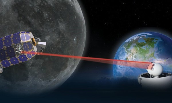 NASA's first dedicated laser communication in space, the Lunar Laser Communications Demonstration (LLCD) Mission on NASA's LADEE spacecraft in 2013, sent data across 400,000 kilometers. It is communications satellites like this one that make up America's growing reliance on space assets. [NASA / Amber Jacobson]