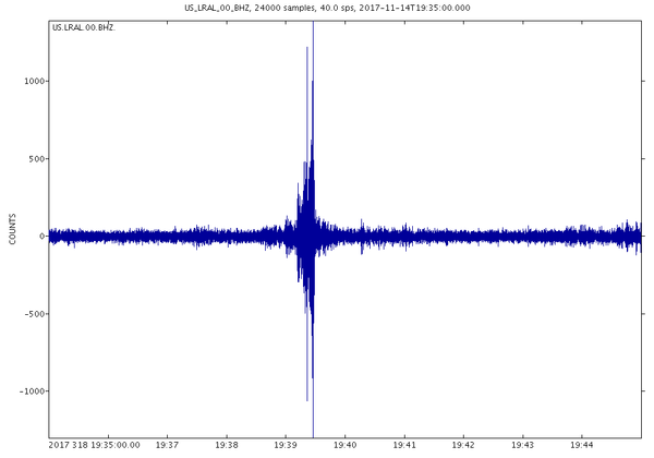 This sound graph from the U.S. Geological Survey's Lakeview Retreat near Centreville, Ala., shows a loud boom heard over Alabama at about 1:39 p.m. CST. The cause of the boom is still unknown. (NASA)