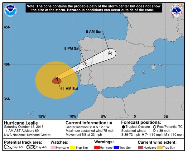 Hurricane Leslie had winds of 75 mph on Saturday morning as it headed toward Spain and Portugal. (National Hurricane Center)