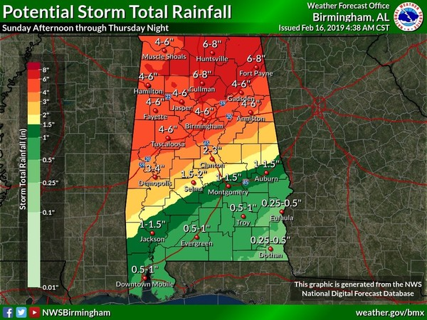 Parts of Alabama could get a lot of rain next week. Here's projected rain totals from Sunday through Thursday from the National Weather Service. North and central Alabama are still projected to get the most rain next week, with some areas getting up to 8 inches -- or more. (NWS)