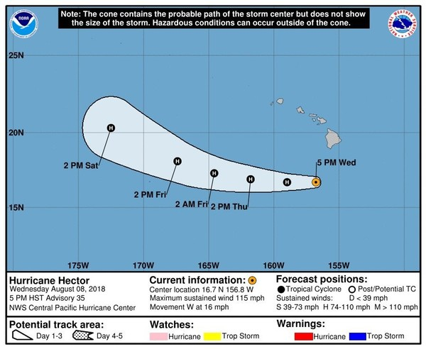 Hurricane Hector was still a Category 3 storm as of 5 p.m. HST (or 10 p.m. CDT) Wednesday. (Central Pacific Hurricane Center)