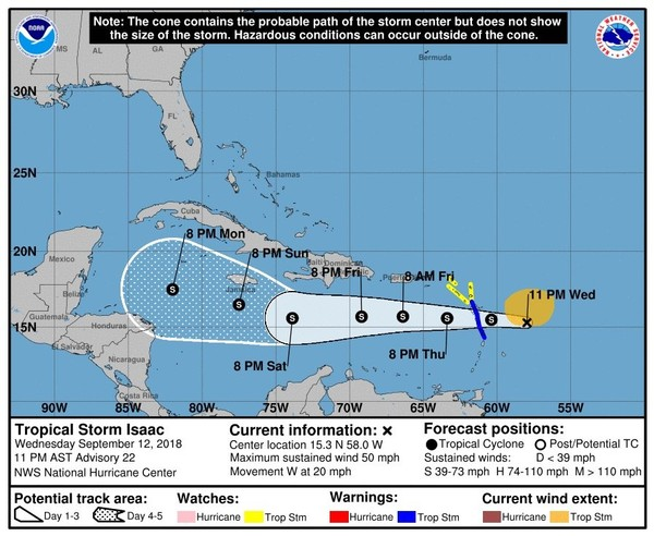 Tropical Storm Isaac 2018 Track Update Isaac Weaker But Could It - Us-navy-hurricane-tracking-map