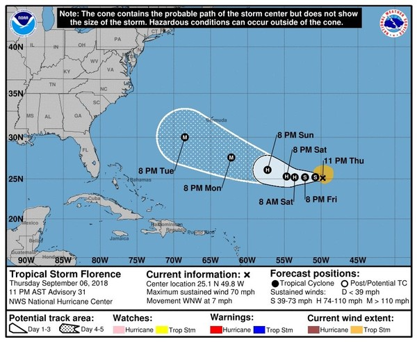 Florence weakened to a tropical storm late Thursday but is expected to strengthen again this weekend. (National Hurricane Center)