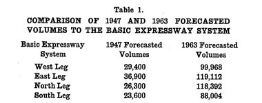 A table from the city of Akron's 1963 public plan to build the Innerbelt freeway shows traffic volumes on area freeways projected in 1947 and 1963.