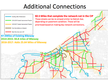 The final page of the city's new bike plan outlines 80 miles of routes, in red, that would be added above and beyond the 70 miles to be added by 2017, outlined in yellow and green.