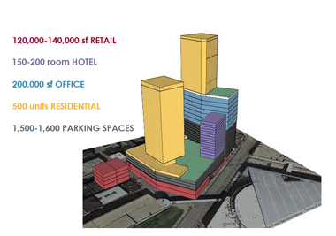 """A colored diagram shows the general shape, or """"massing"""" of the proposed nuCLEus development in downtown Cleveland, and the arrangement of uses within the project."""