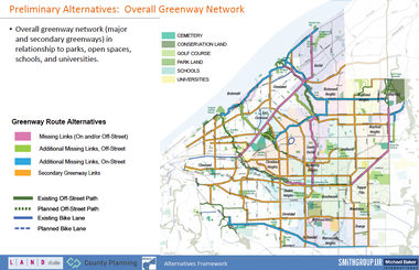 A summary page from the latest presentation on plans for the East Side Greenway shows primary and secondary routes, and how they would connect with existing pathways.