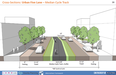 A cross-section diagram from the East Side Greenway presentation shows how a median cycle track with a landscape buffer could be inserted in a five-lane urban street. The design is one of a number described as potential variations in the greenway plan.