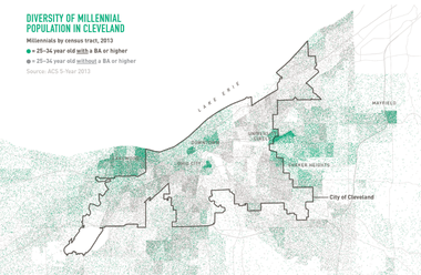 Bifurcated city: A map pinpoints college-educated versus non college-educated millennials in green and black dots, respectively.