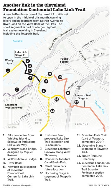 A map shows current and future pieces of the emerging trail network in Cleveland near the mouth of the Cuyahoga River.