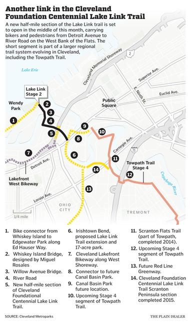 Centennial Bike Trail Map on