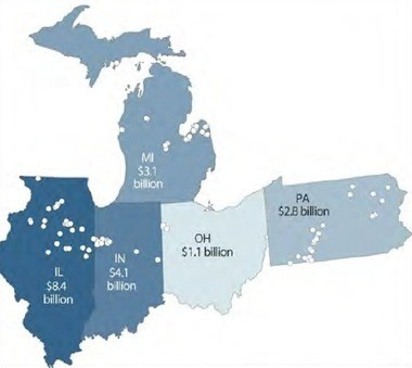 Ohio lags in cumulative investment in wind energy projects compared to other states in the region.