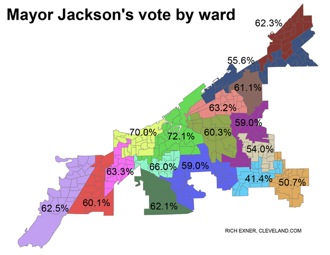 This map shows the share of the 2017 vote Mayor Frank Jackson received in each of the 17 Cleveland wards.