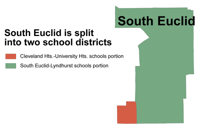 South Euclid is split into two school districts.