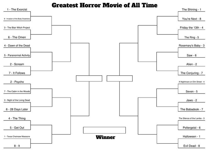 What's the greatest horror movie of all time? - cleveland com