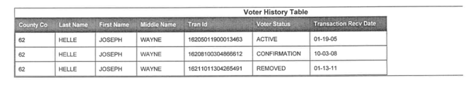 """This screenshot shows the sequence of election board checks on Joe Helle's voter status. The step labeled as """"Confirmation"""" shows when a letter was sent attempting to verify his status."""